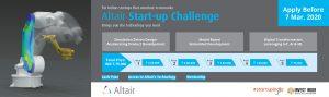 Altair Start-Up Challenge 2020
